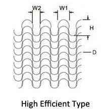 high efficient type