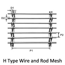 wire and rod mesh