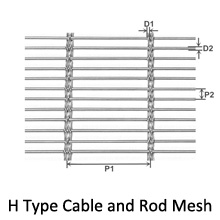 cable and rod mesh